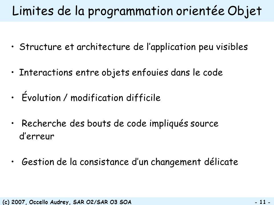 (c) 2007, Occello Audrey, SAR O2/SAR O3 SOA - 11 - Limites de la programmation orientée Objet Structure et architecture de lapplication peu visibles I