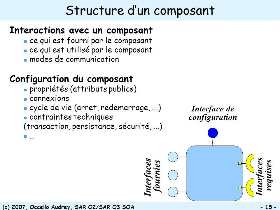 (c) 2007, Occello Audrey, SAR O2/SAR O3 SOA - 15 - Interactions avec un composant ce qui est fourni par le composant ce qui est utilisé par le composa