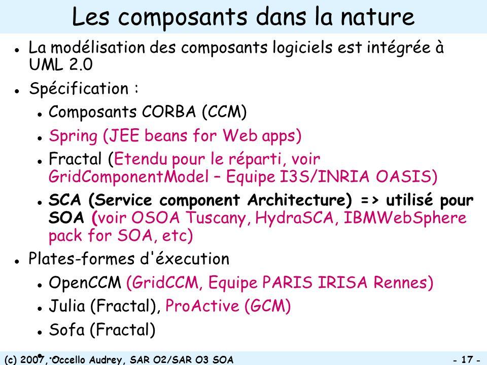 (c) 2007, Occello Audrey, SAR O2/SAR O3 SOA - 17 - Les composants dans la nature La modélisation des composants logiciels est intégrée à UML 2.0 Spéci