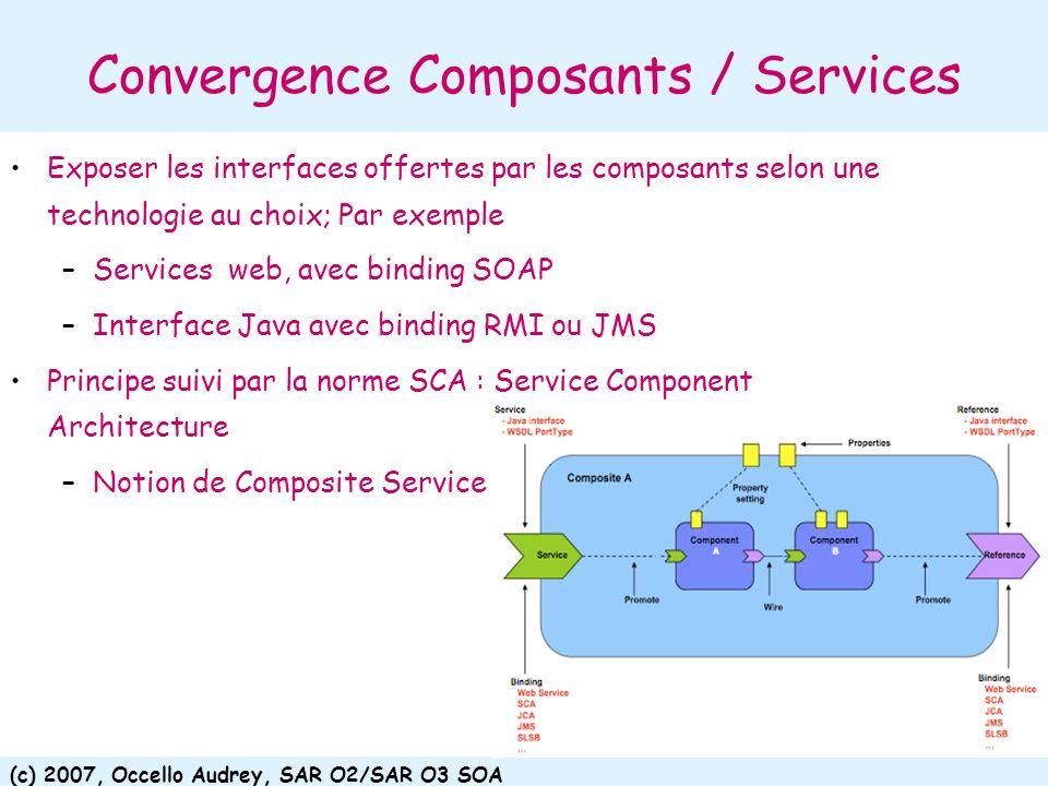 (c) 2007, Occello Audrey, SAR O2/SAR O3 SOA Convergence Composants / Services Exposer les interfaces offertes par les composants selon une technologie