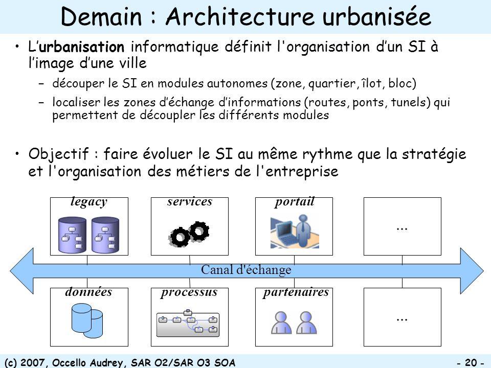 (c) 2007, Occello Audrey, SAR O2/SAR O3 SOA - 20 - Demain : Architecture urbanisée Lurbanisation informatique définit l'organisation dun SI à limage d
