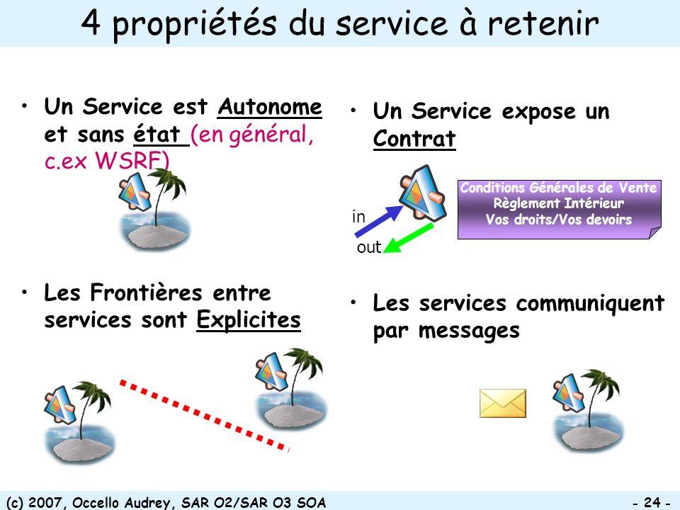 (c) 2007, Occello Audrey, SAR O2/SAR O3 SOA - 24 - Un Service expose un Contrat Les services communiquent par messages Conditions Générales de Vente R