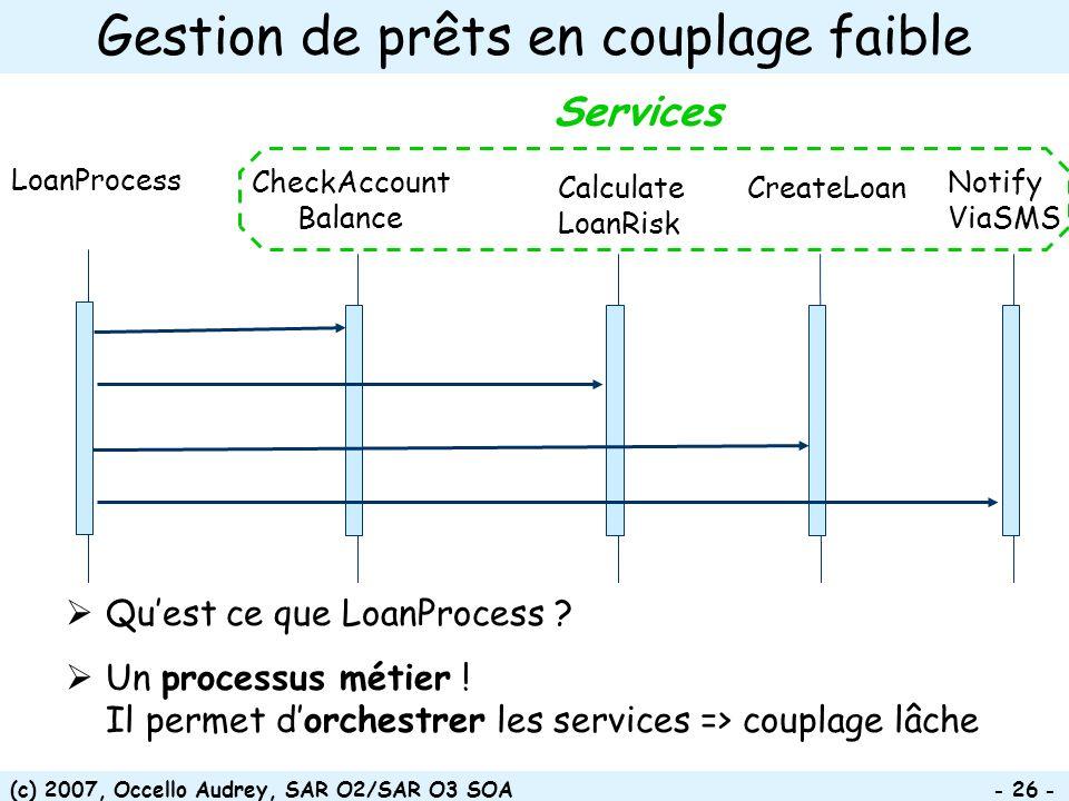 (c) 2007, Occello Audrey, SAR O2/SAR O3 SOA - 26 - Gestion de prêts en couplage faible LoanProcess CreateLoan CheckAccount Balance Calculate LoanRisk