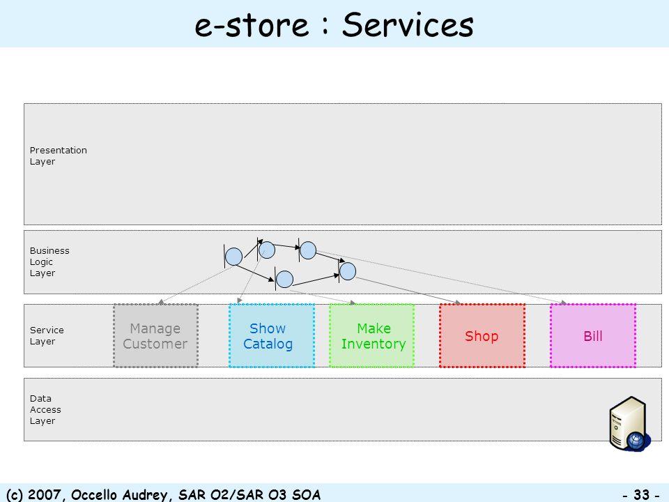 (c) 2007, Occello Audrey, SAR O2/SAR O3 SOA - 33 - e-store : Services Presentation Layer Business Logic Layer Data Access Layer Service Layer Show Cat