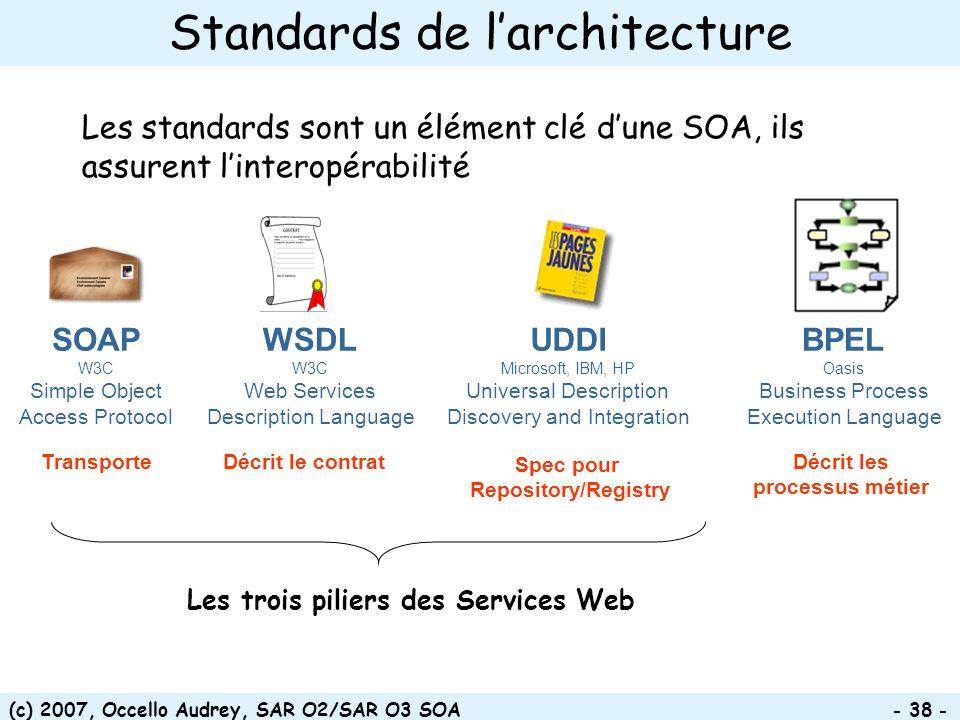 (c) 2007, Occello Audrey, SAR O2/SAR O3 SOA - 38 - Standards de larchitecture Les standards sont un élément clé dune SOA, ils assurent linteropérabili