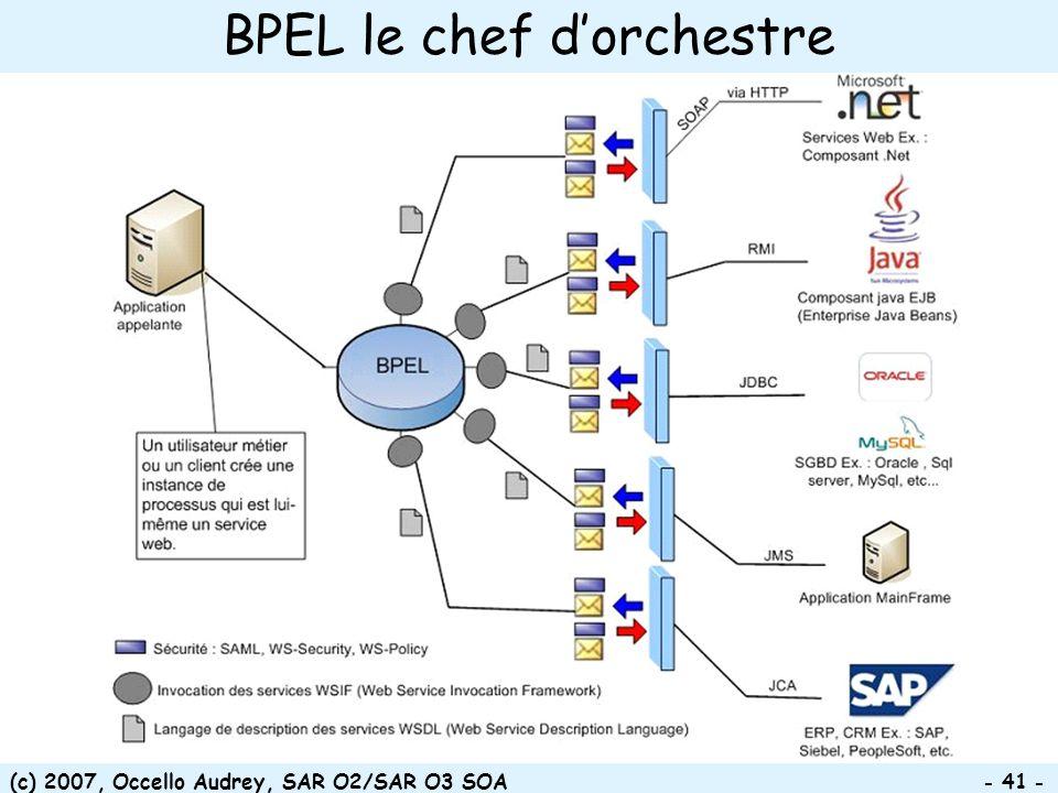 (c) 2007, Occello Audrey, SAR O2/SAR O3 SOA - 41 - BPEL le chef dorchestre