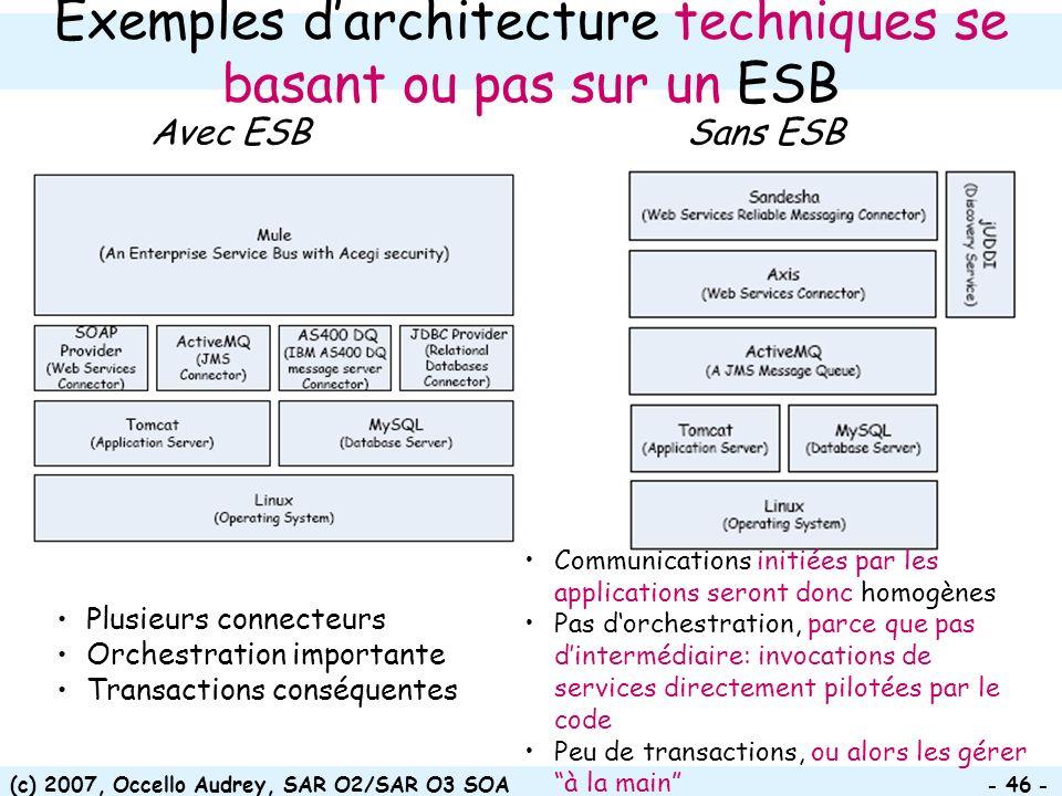 (c) 2007, Occello Audrey, SAR O2/SAR O3 SOA - 46 - Exemples darchitecture techniques se basant ou pas sur un ESB Avec ESBSans ESB Plusieurs connecteur