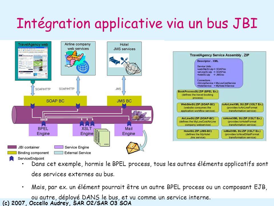 (c) 2007, Occello Audrey, SAR O2/SAR O3 SOA Intégration applicative via un bus JBI Dans cet exemple, hormis le BPEL process, tous les autres éléments