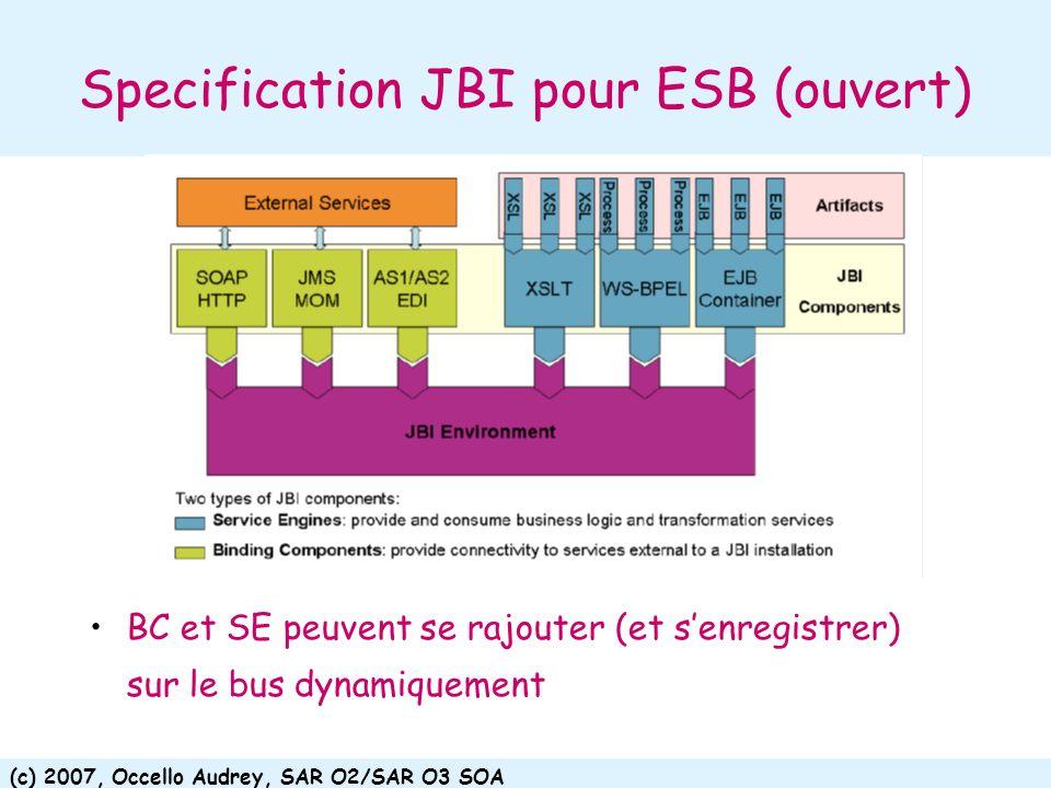 (c) 2007, Occello Audrey, SAR O2/SAR O3 SOA Specification JBI pour ESB (ouvert) BC et SE peuvent se rajouter (et senregistrer) sur le bus dynamiquemen