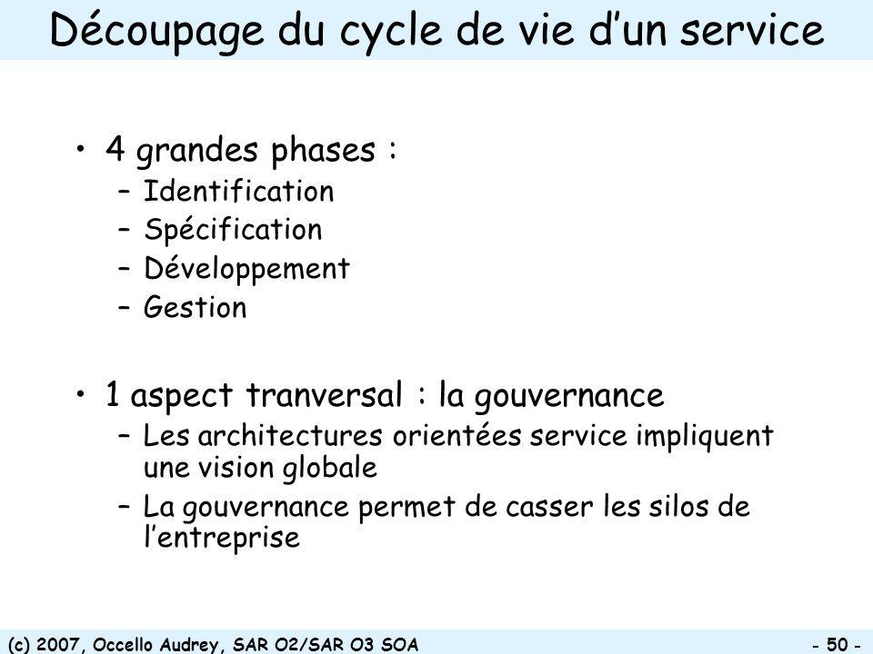 (c) 2007, Occello Audrey, SAR O2/SAR O3 SOA - 50 - Découpage du cycle de vie dun service 4 grandes phases : –Identification –Spécification –Développem