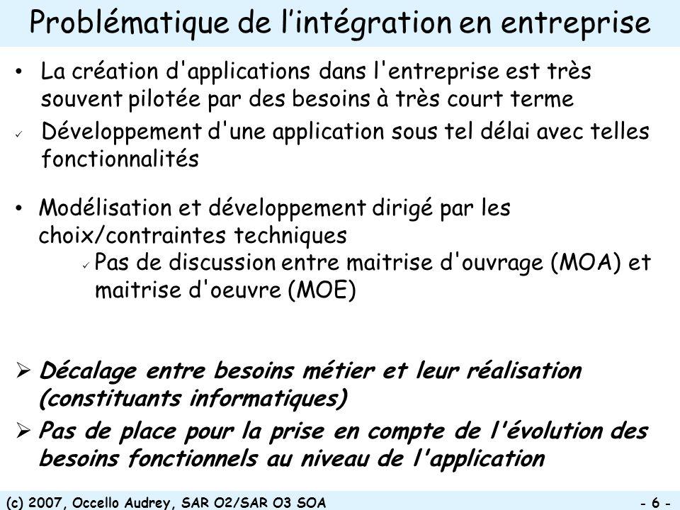 (c) 2007, Occello Audrey, SAR O2/SAR O3 SOA - 6 - Problématique de lintégration en entreprise La création d'applications dans l'entreprise est très so