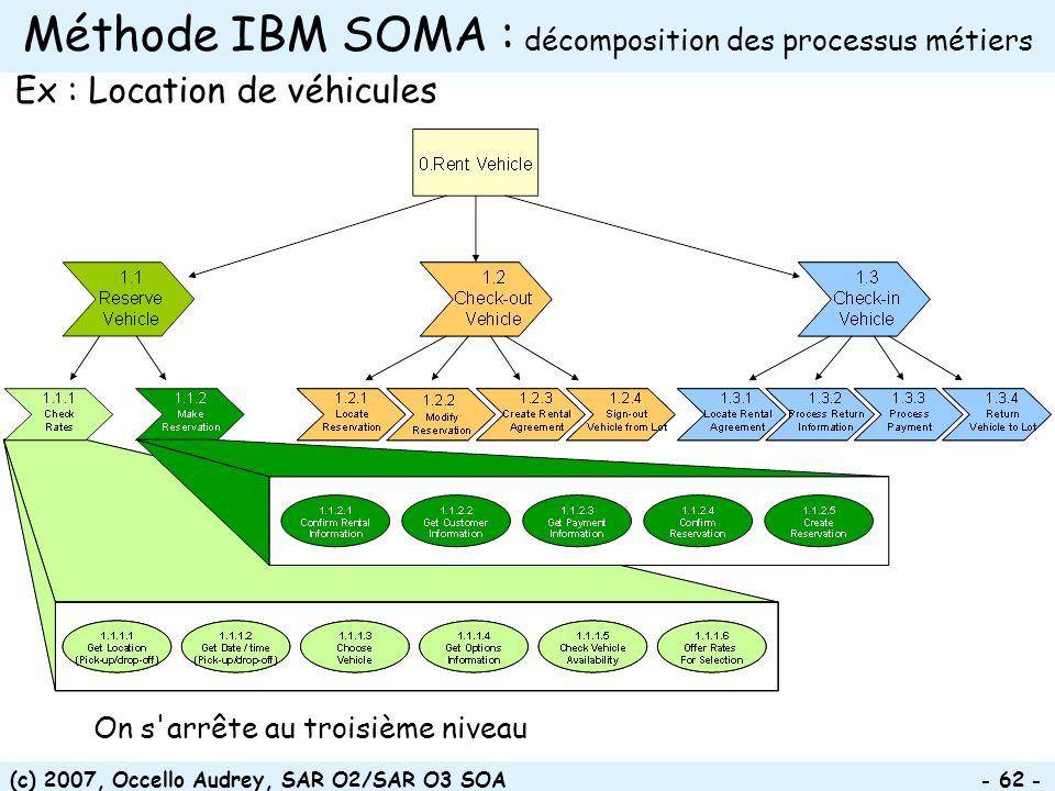 (c) 2007, Occello Audrey, SAR O2/SAR O3 SOA - 62 - Méthode IBM SOMA : décomposition des processus métiers Ex : Location de véhicules On s'arrête au tr