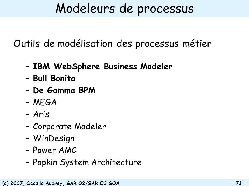 (c) 2007, Occello Audrey, SAR O2/SAR O3 SOA - 71 - Modeleurs de processus Outils de modélisation des processus métier IBM WebSphere Business Modeler –