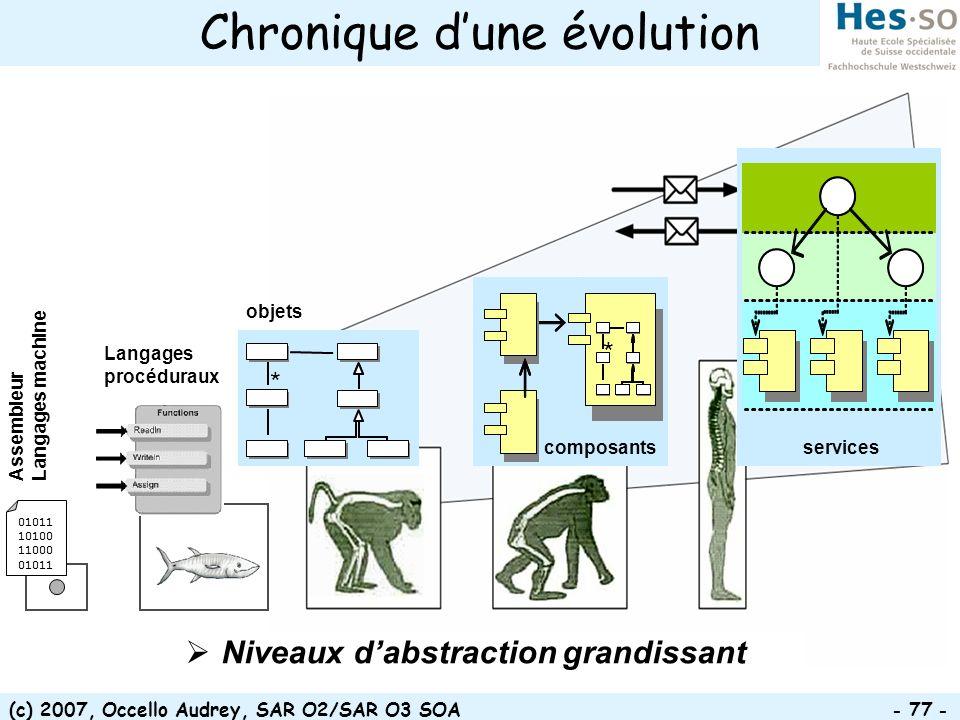 (c) 2007, Occello Audrey, SAR O2/SAR O3 SOA - 77 - Chronique dune évolution * * objets * services composants Niveaux dabstraction grandissant Assemble