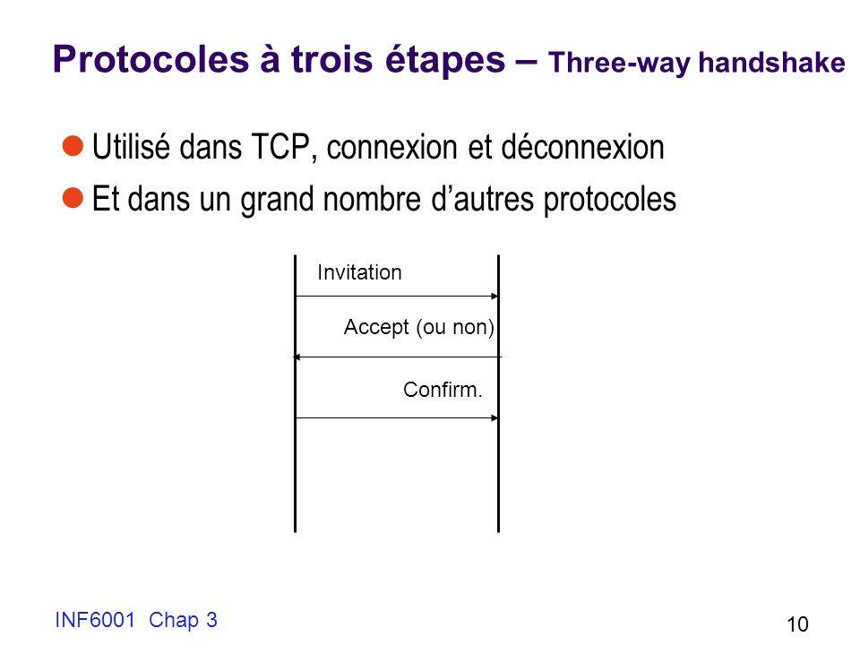INF6001 Chap 3 10 Protocoles à trois étapes – Three-way handshake Utilisé dans TCP, connexion et déconnexion Et dans un grand nombre dautres protocole