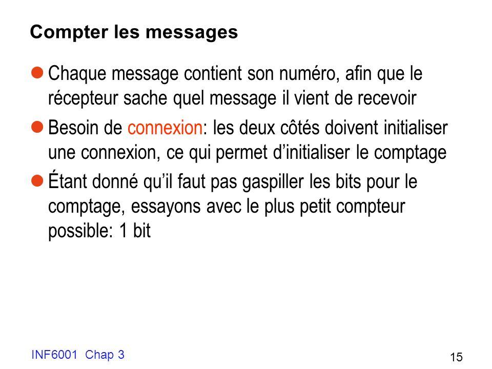 INF6001 Chap 3 15 Compter les messages Chaque message contient son numéro, afin que le récepteur sache quel message il vient de recevoir Besoin de con