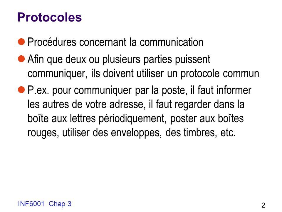 INF6001 Chap 3 2 Protocoles Procédures concernant la communication Afin que deux ou plusieurs parties puissent communiquer, ils doivent utiliser un pr