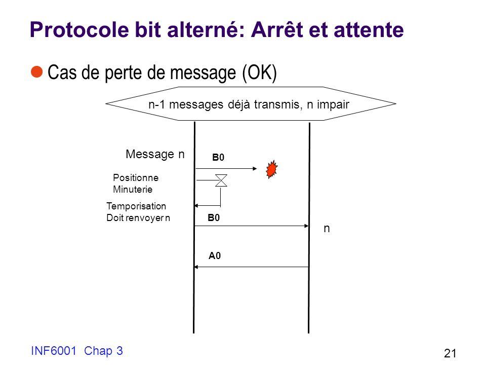 INF6001 Chap 3 21 Protocole bit alterné: Arrêt et attente Cas de perte de message (OK) Message n Temporisation Doit renvoyer n B0 Positionne Minuterie