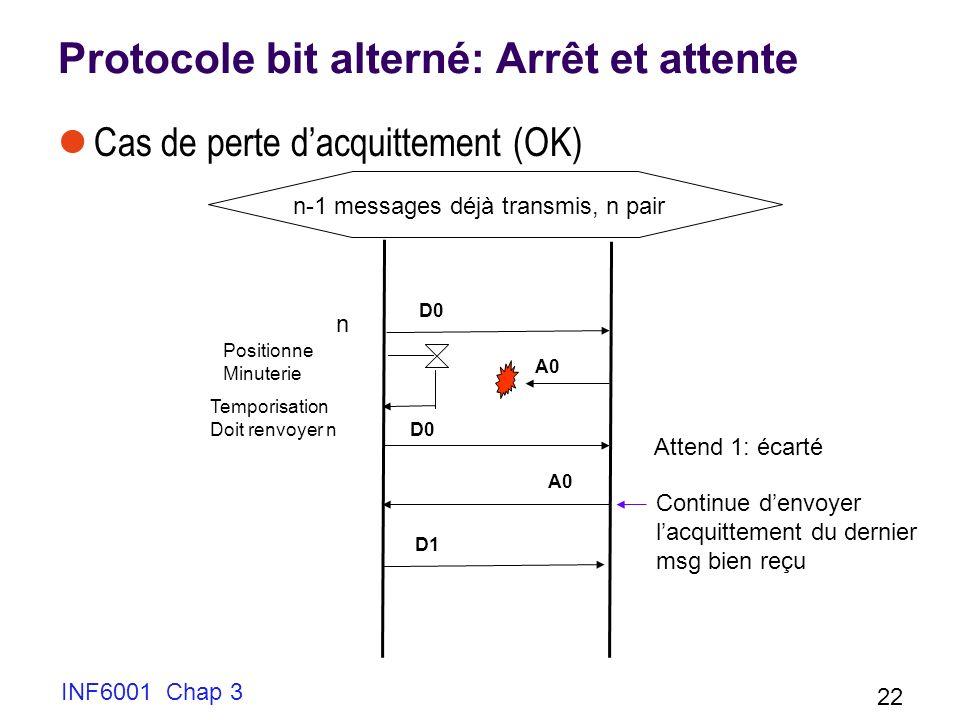 INF6001 Chap 3 22 Protocole bit alterné: Arrêt et attente Cas de perte dacquittement (OK) n Temporisation Doit renvoyer n D0 Positionne Minuterie A0 A