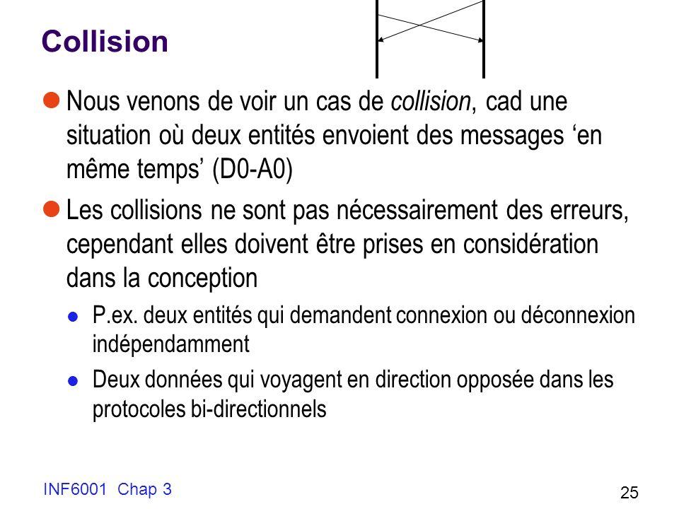 INF6001 Chap 3 25 Collision Nous venons de voir un cas de collision, cad une situation où deux entités envoient des messages en même temps (D0-A0) Les