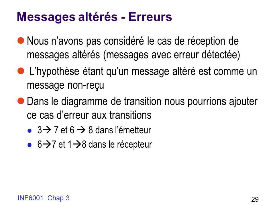 INF6001 Chap 3 29 Messages altérés - Erreurs Nous navons pas considéré le cas de réception de messages altérés (messages avec erreur détectée) Lhypoth
