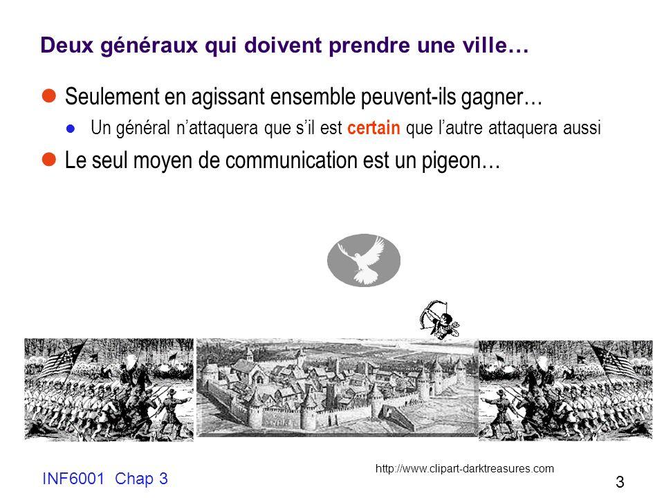 INF6001 Chap 3 4 Un dialogue sans espoir… Général A envoie un message: attaquons à 6h demain Attaqueront-ils.