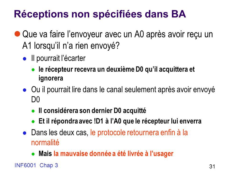 INF6001 Chap 3 31 Réceptions non spécifiées dans BA Que va faire lenvoyeur avec un A0 après avoir reçu un A1 lorsquil na rien envoyé? Il pourrait léca