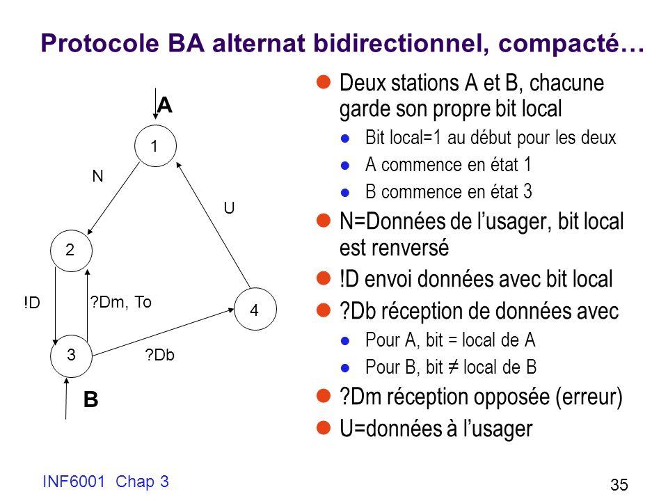 INF6001 Chap 3 35 Protocole BA alternat bidirectionnel, compacté… Deux stations A et B, chacune garde son propre bit local Bit local=1 au début pour l