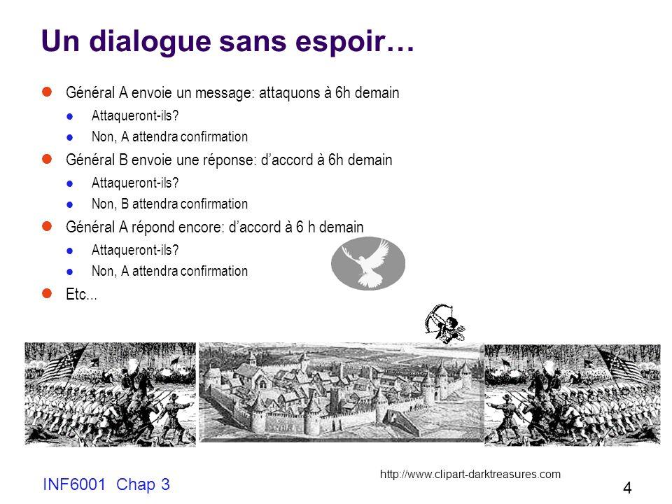 INF6001 Chap 3 4 Un dialogue sans espoir… Général A envoie un message: attaquons à 6h demain Attaqueront-ils? Non, A attendra confirmation Général B e
