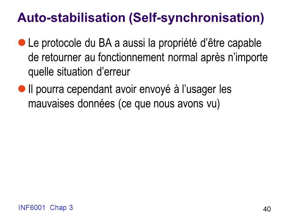 INF6001 Chap 3 40 Auto-stabilisation (Self-synchronisation) Le protocole du BA a aussi la propriété dêtre capable de retourner au fonctionnement norma