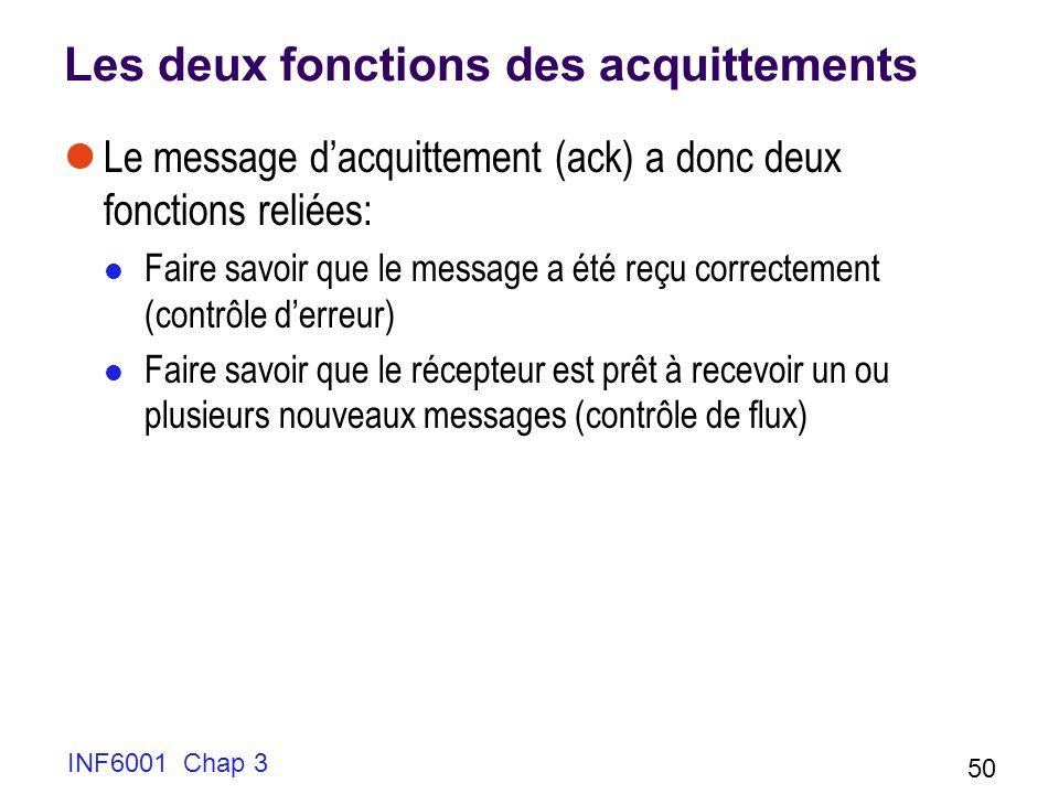 INF6001 Chap 3 50 Les deux fonctions des acquittements Le message dacquittement (ack) a donc deux fonctions reliées: Faire savoir que le message a été