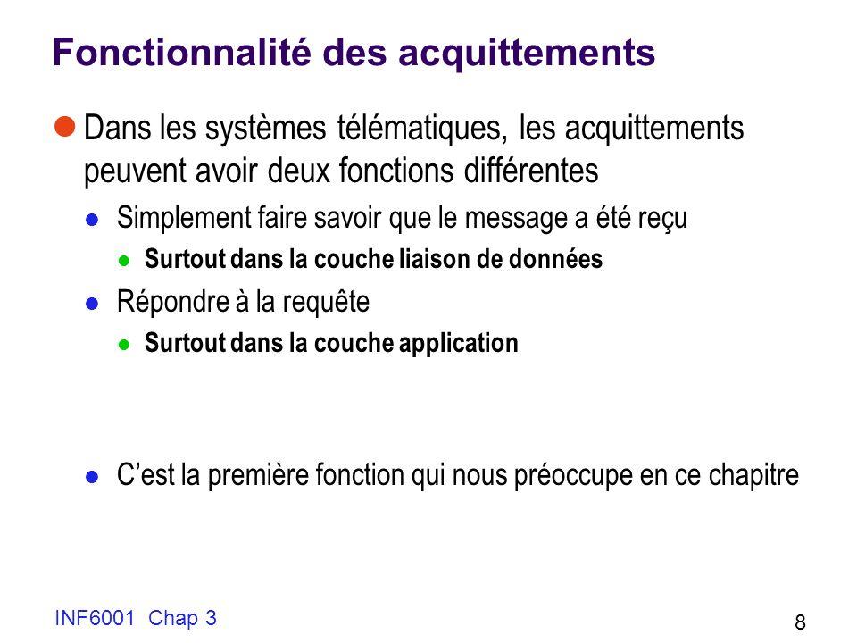 INF6001 Chap 3 8 Fonctionnalité des acquittements Dans les systèmes télématiques, les acquittements peuvent avoir deux fonctions différentes Simplemen