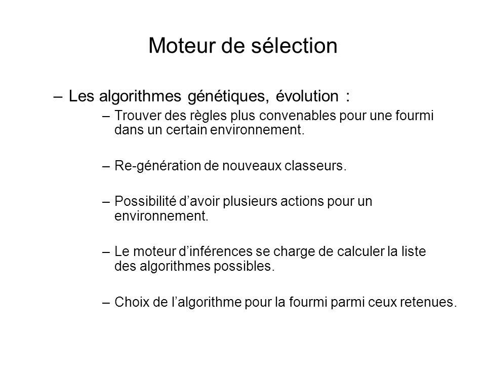 Moteur de sélection –Les algorithmes génétiques, évolution : –Trouver des règles plus convenables pour une fourmi dans un certain environnement.