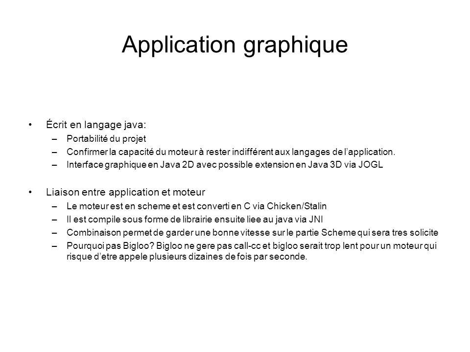 Application graphique Écrit en langage java: –Portabilité du projet –Confirmer la capacité du moteur à rester indifférent aux langages de lapplication.