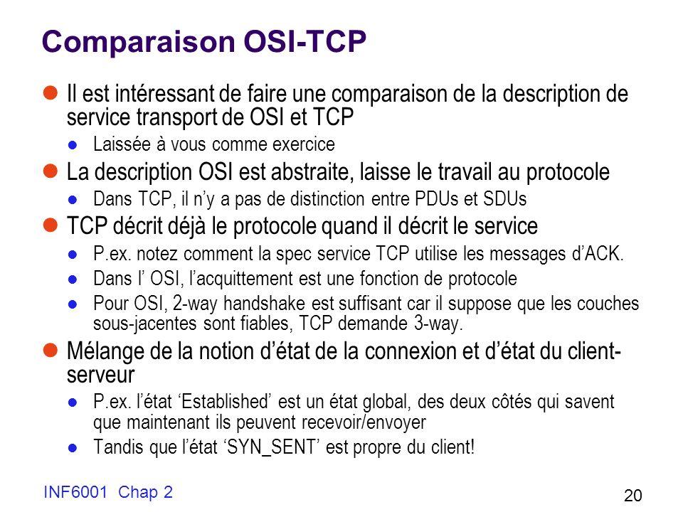 INF6001 Chap 2 20 Comparaison OSI-TCP Il est intéressant de faire une comparaison de la description de service transport de OSI et TCP Laissée à vous