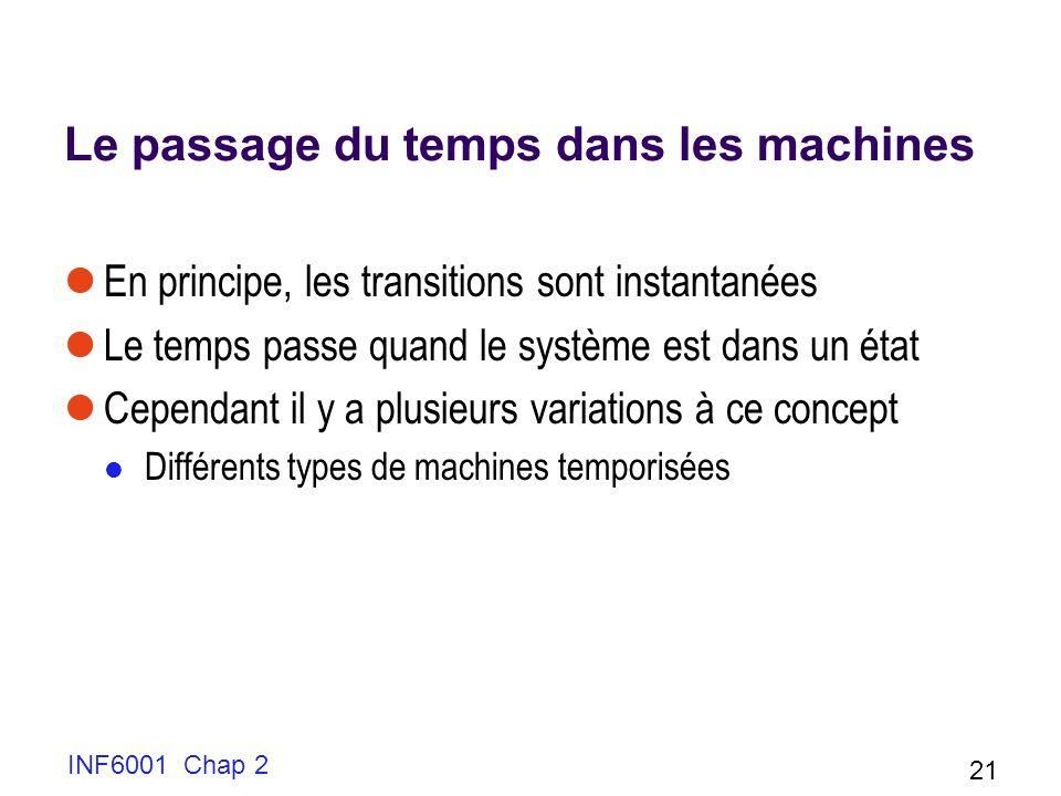 INF6001 Chap 2 21 Le passage du temps dans les machines En principe, les transitions sont instantanées Le temps passe quand le système est dans un éta