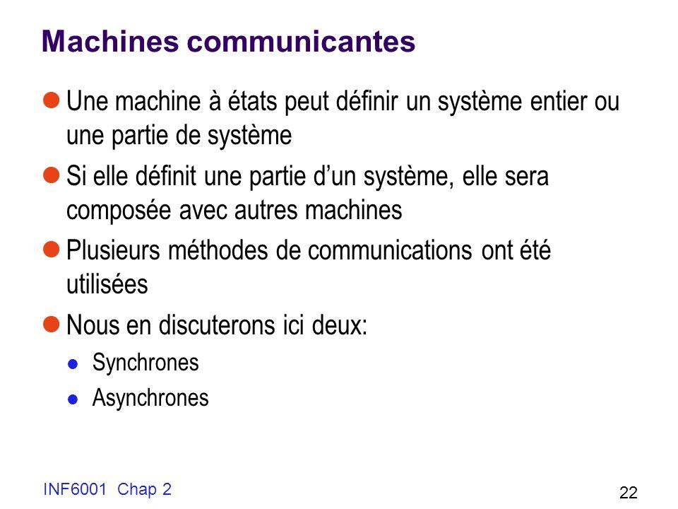 INF6001 Chap 2 22 Machines communicantes Une machine à états peut définir un système entier ou une partie de système Si elle définit une partie dun sy