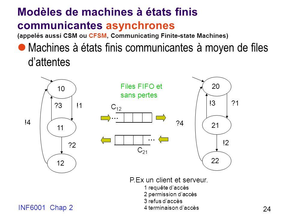 INF6001 Chap 2 24 Modèles de machines à états finis communicantes asynchrones (appelés aussi CSM ou CFSM, Communicating Finite-state Machines) Machine