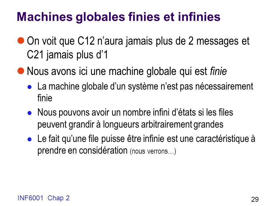 INF6001 Chap 2 29 Machines globales finies et infinies On voit que C12 naura jamais plus de 2 messages et C21 jamais plus d1 Nous avons ici une machin