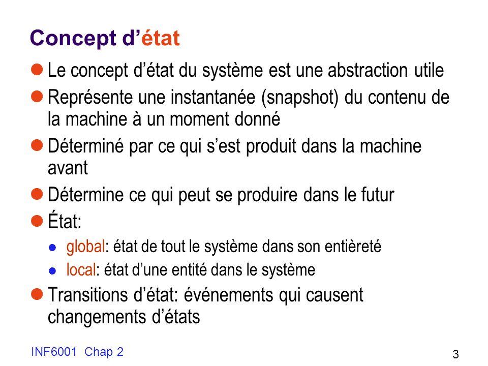 INF6001 Chap 2 3 Concept détat Le concept détat du système est une abstraction utile Représente une instantanée (snapshot) du contenu de la machine à