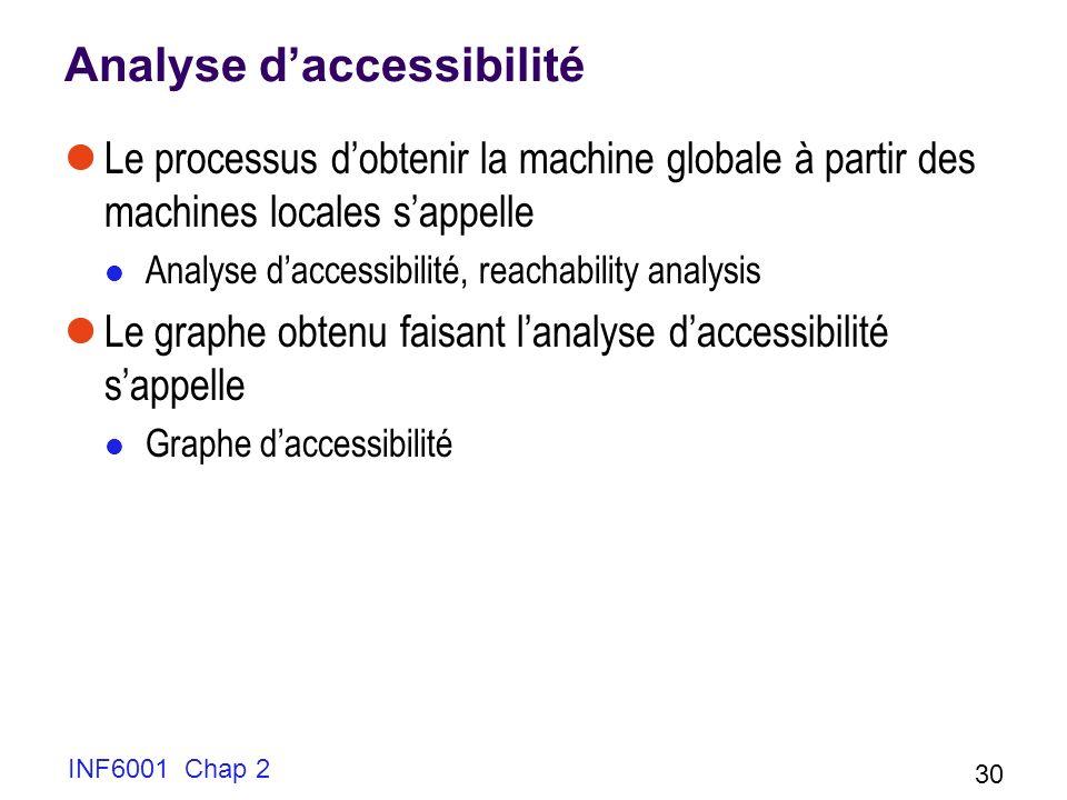 INF6001 Chap 2 30 Analyse daccessibilité Le processus dobtenir la machine globale à partir des machines locales sappelle Analyse daccessibilité, reach