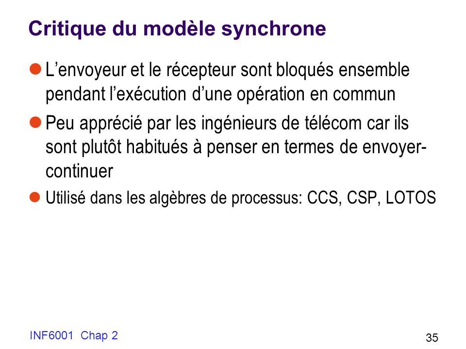 INF6001 Chap 2 35 Critique du modèle synchrone Lenvoyeur et le récepteur sont bloqués ensemble pendant lexécution dune opération en commun Peu appréci