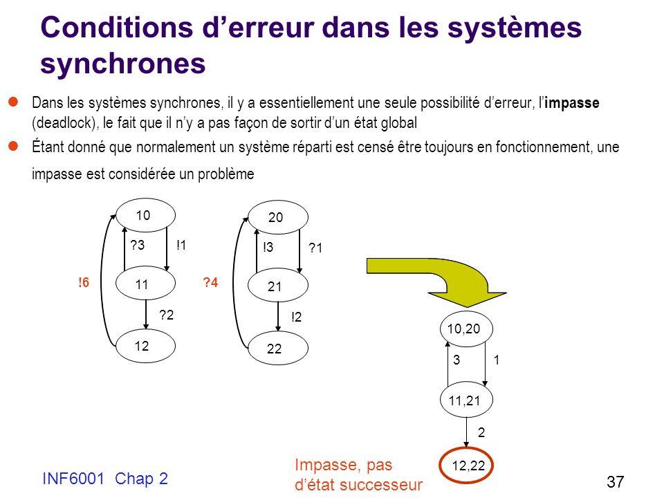 INF6001 Chap 2 37 Conditions derreur dans les systèmes synchrones Dans les systèmes synchrones, il y a essentiellement une seule possibilité derreur,