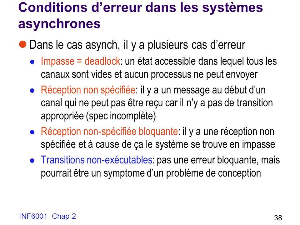 INF6001 Chap 2 38 Conditions derreur dans les systèmes asynchrones Dans le cas asynch, il y a plusieurs cas derreur Impasse = deadlock: un état access
