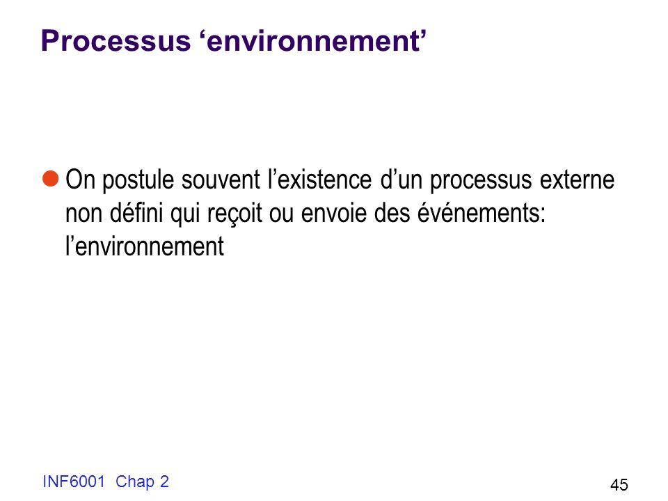 INF6001 Chap 2 45 Processus environnement On postule souvent lexistence dun processus externe non défini qui reçoit ou envoie des événements: lenviron