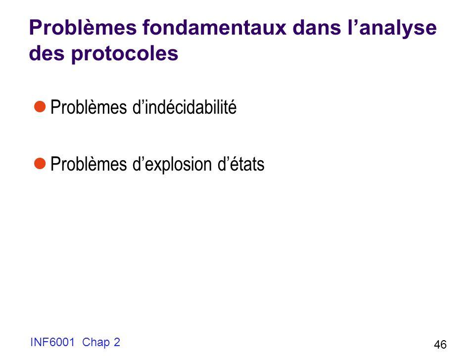 INF6001 Chap 2 46 Problèmes fondamentaux dans lanalyse des protocoles Problèmes dindécidabilité Problèmes dexplosion détats