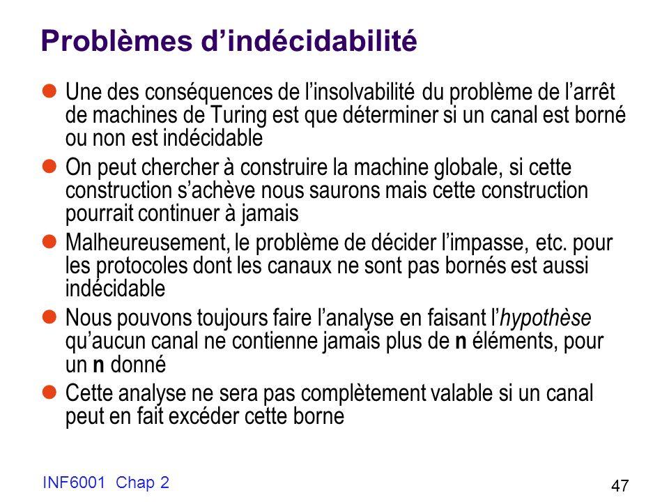 INF6001 Chap 2 47 Problèmes dindécidabilité Une des conséquences de linsolvabilité du problème de larrêt de machines de Turing est que déterminer si u