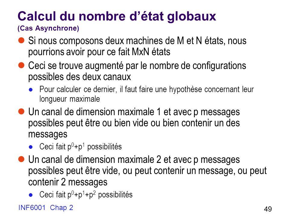 INF6001 Chap 2 49 Calcul du nombre détat globaux (Cas Asynchrone) Si nous composons deux machines de M et N états, nous pourrions avoir pour ce fait M
