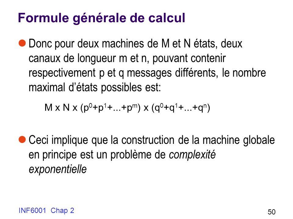 INF6001 Chap 2 50 Formule générale de calcul Donc pour deux machines de M et N états, deux canaux de longueur m et n, pouvant contenir respectivement