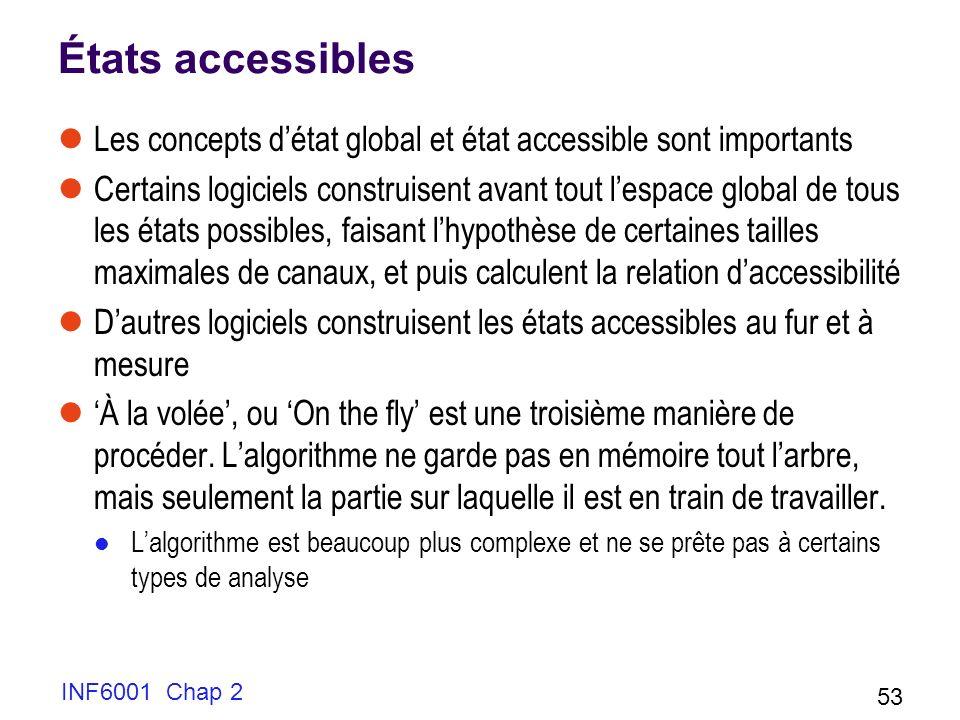 INF6001 Chap 2 53 États accessibles Les concepts détat global et état accessible sont importants Certains logiciels construisent avant tout lespace gl